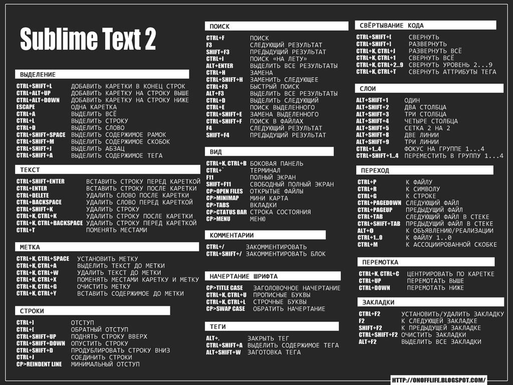 Ps ubuntu 1004